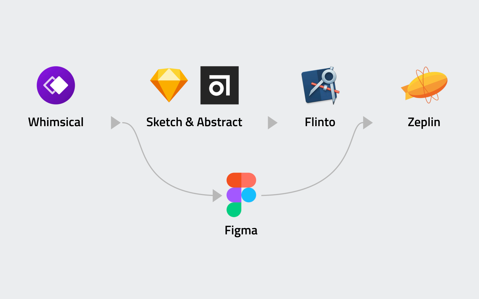 new_workflow2
