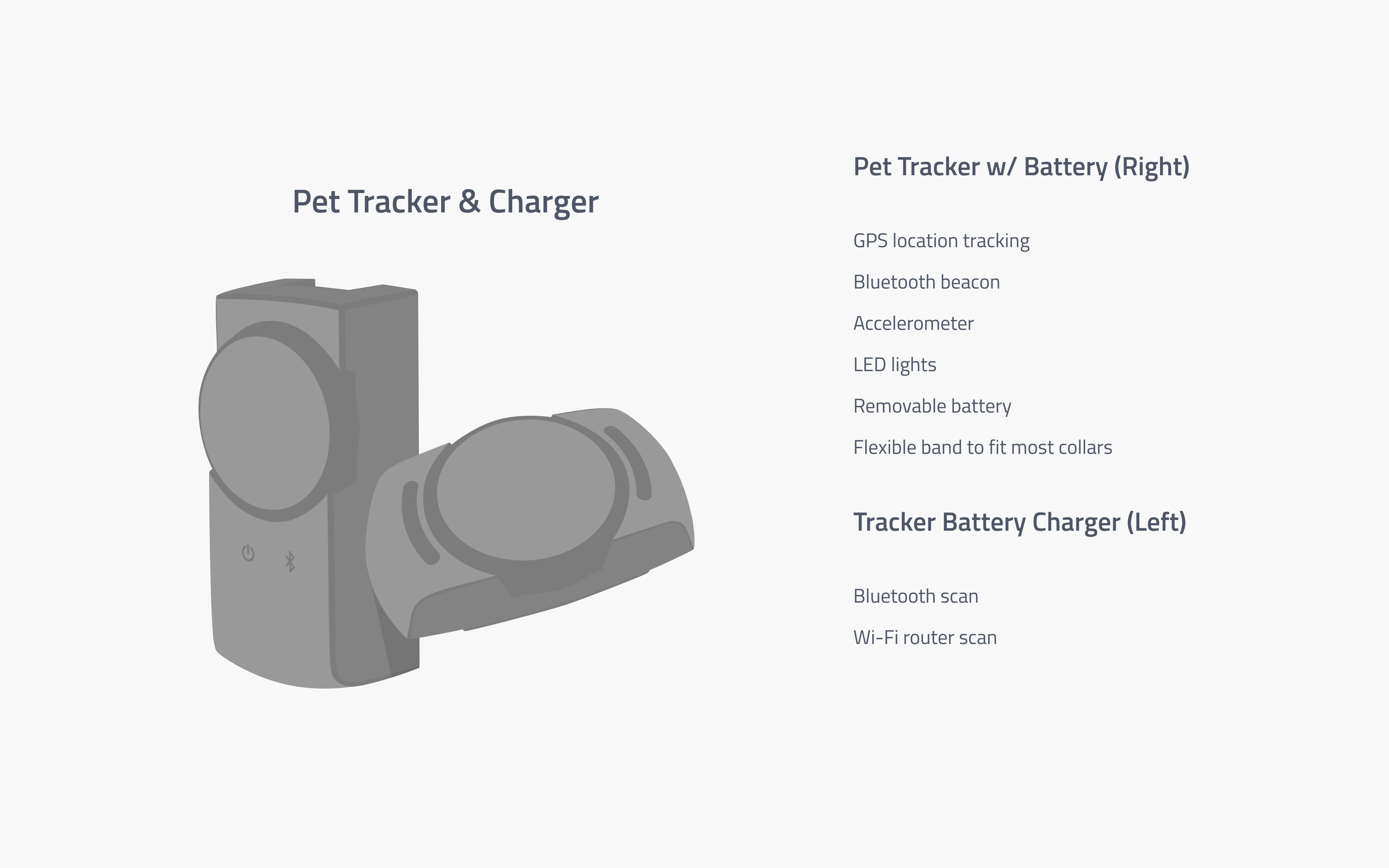 pet_tracker_charger1